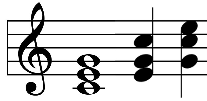 Chord inversions - Winifred Phillips
