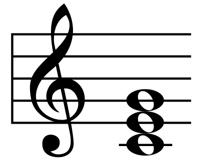 Harmonic support / chords - Winifred Phillips