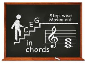 stepwise-chords
