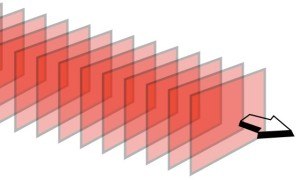 Depiction of the planar wave front, from the article by Winifred Phillips (video game music composer)