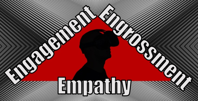 This image depicts the three components to the model of psychological attachment -- engagement, engrossment, and empathy (from the article by video game music composer Winifred Phillips).